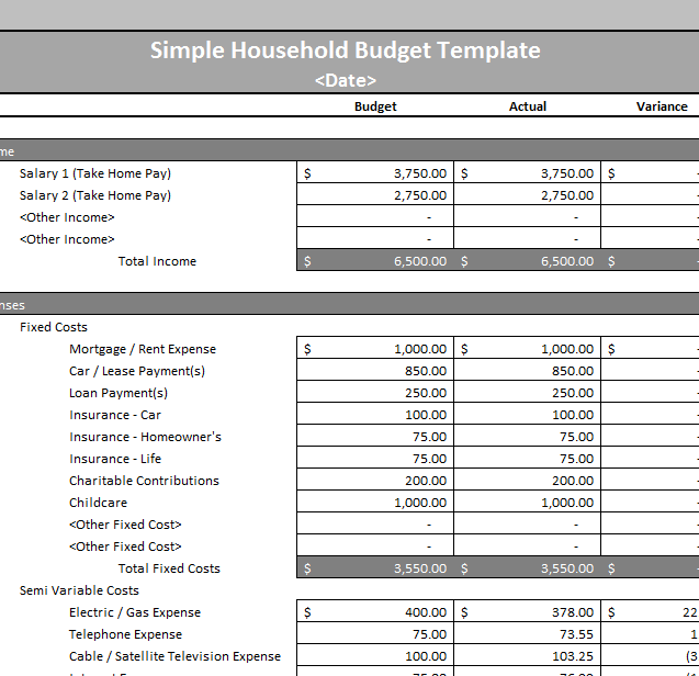 sample home budget If you would like to know information regarding how much is being made and spent in a household, then allow these household budget form samples to help.